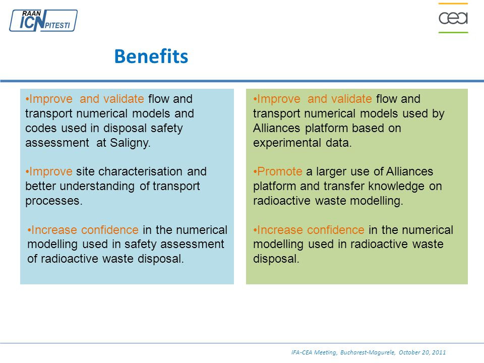 Benefits Improve and validate flow and transport numerical models and codes used in disposal safety assessment at Saligny.