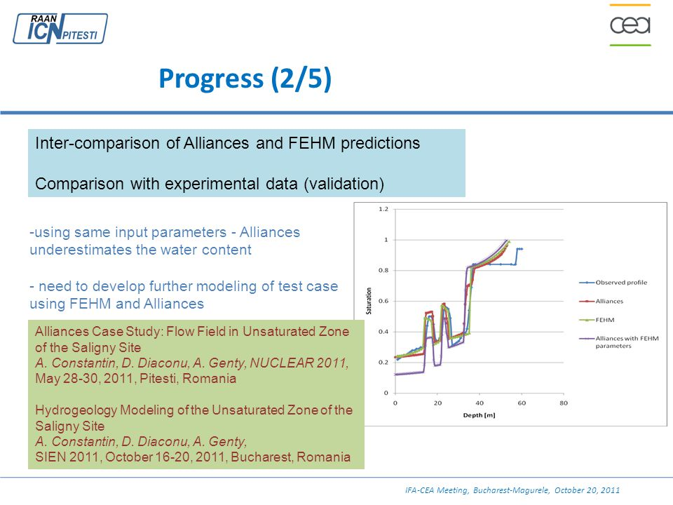 Progress (2/5) Inter-comparison of Alliances and FEHM predictions Comparison with experimental data (validation) -using same input parameters - Alliances underestimates the water content - need to develop further modeling of test case using FEHM and Alliances IFA-CEA Meeting, Bucharest-Magurele, October 20, 2011 Alliances Case Study: Flow Field in Unsaturated Zone of the Saligny Site A.