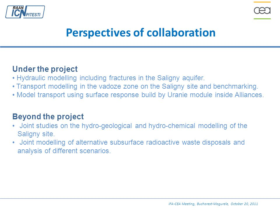 Perspectives of collaboration Under the project Hydraulic modelling including fractures in the Saligny aquifer.