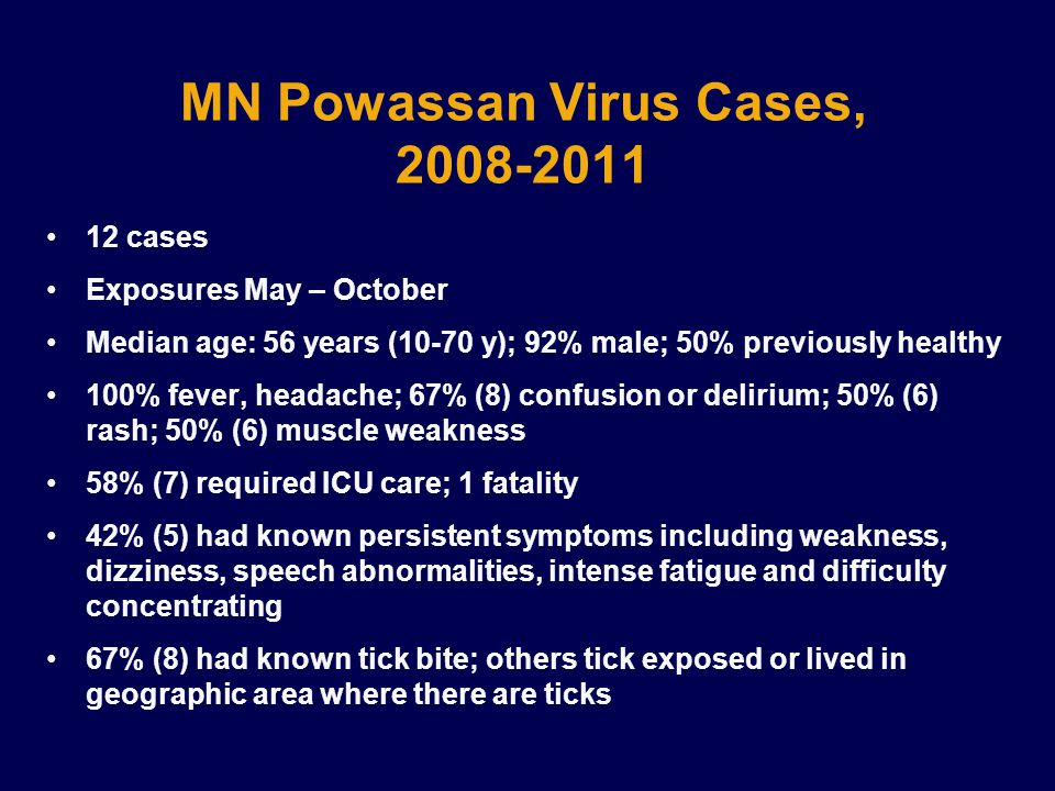MN Powassan Virus Cases, 2008-2011 12 cases Exposures May – October Median age: 56 years (10-70 y); 92% male; 50% previously healthy 100% fever, headache; 67% (8) confusion or delirium; 50% (6) rash; 50% (6) muscle weakness 58% (7) required ICU care; 1 fatality 42% (5) had known persistent symptoms including weakness, dizziness, speech abnormalities, intense fatigue and difficulty concentrating 67% (8) had known tick bite; others tick exposed or lived in geographic area where there are ticks