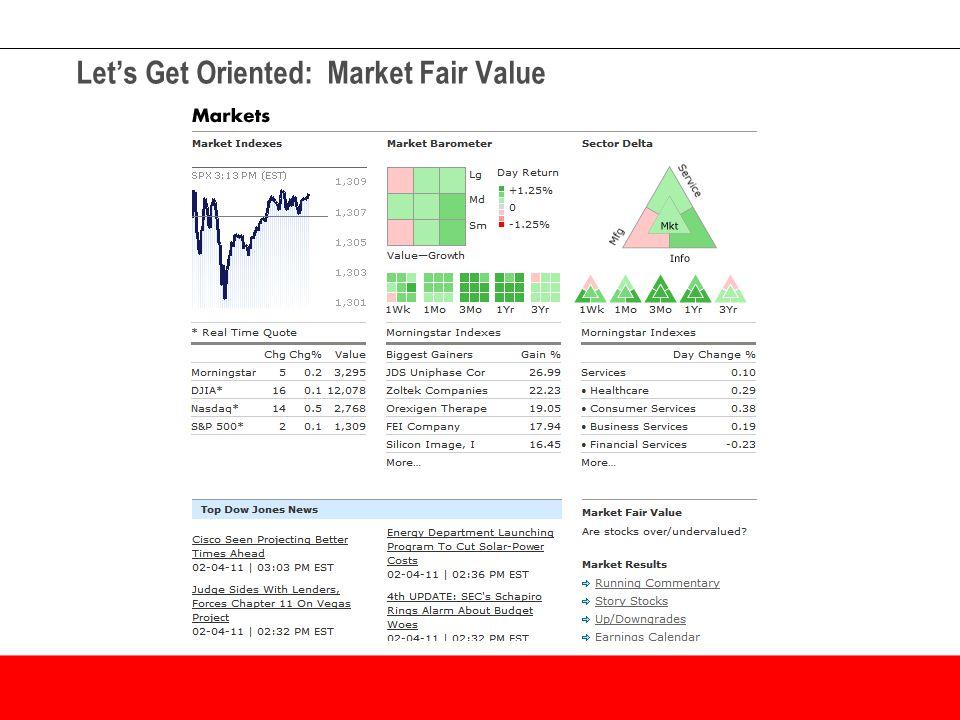 Let's Get Oriented: Market Fair Value