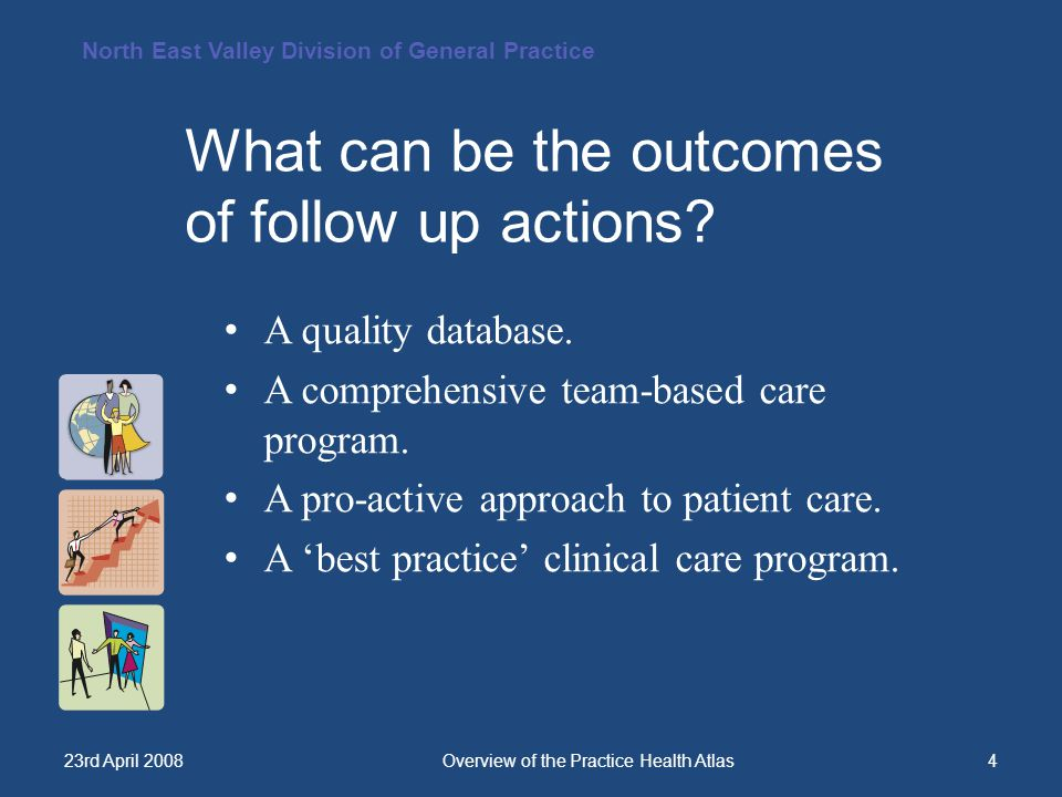 North East Valley Division of General Practice 23rd April 2008Overview of the Practice Health Atlas5 A cost effective business model.