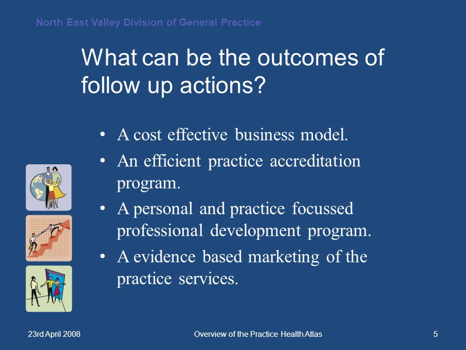 North East Valley Division of General Practice 23rd April 2008Overview of the Practice Health Atlas16 Case Study 3 – No.