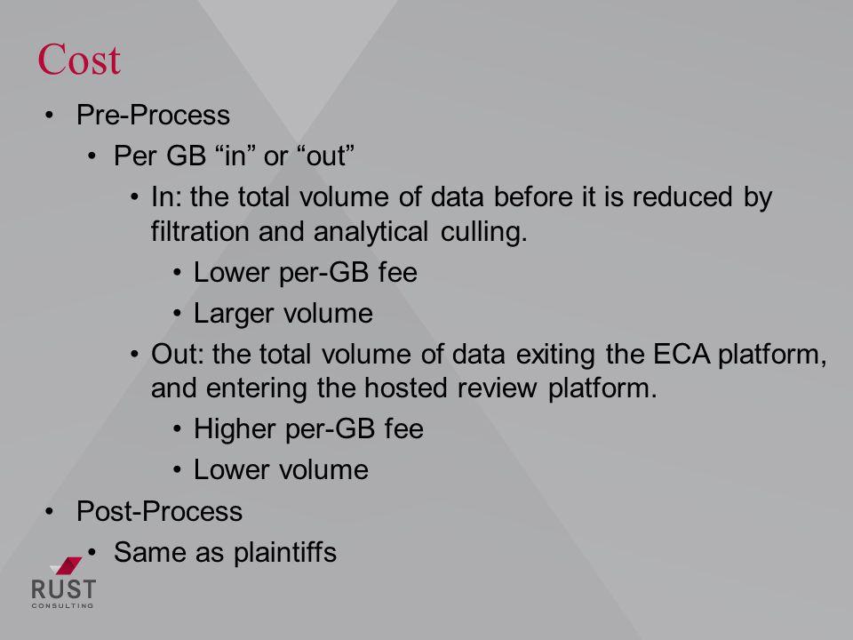 Pre-Process vs. Post-Process