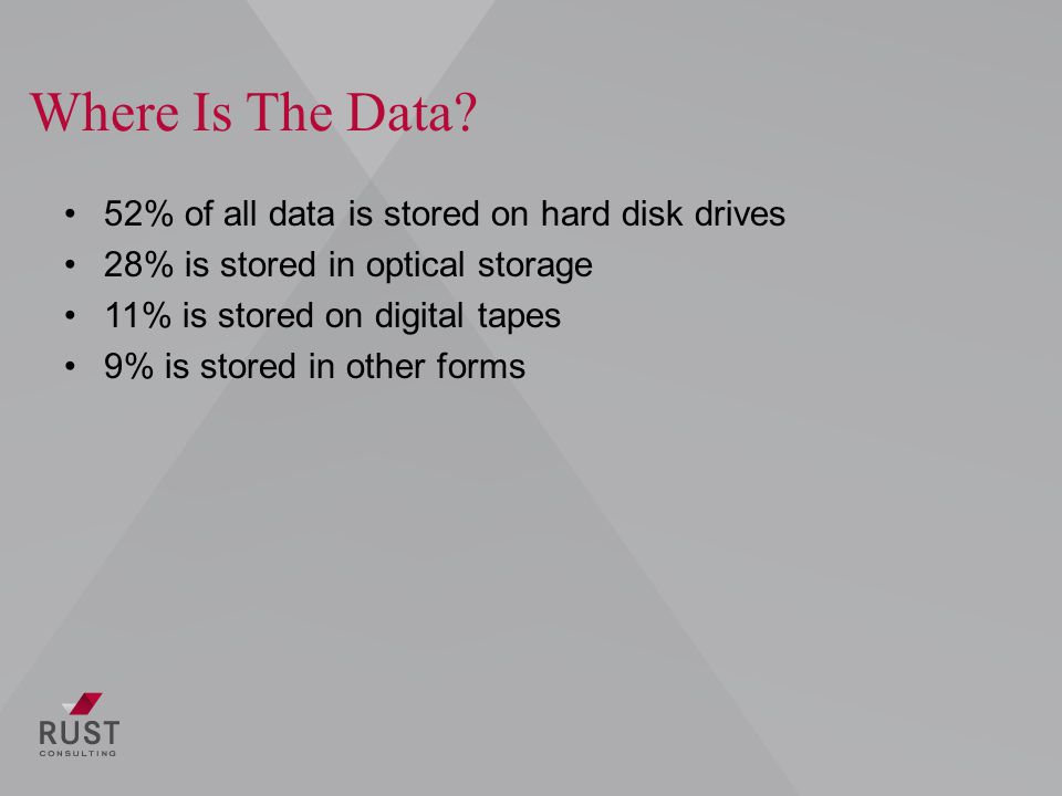 Where Is The Data.