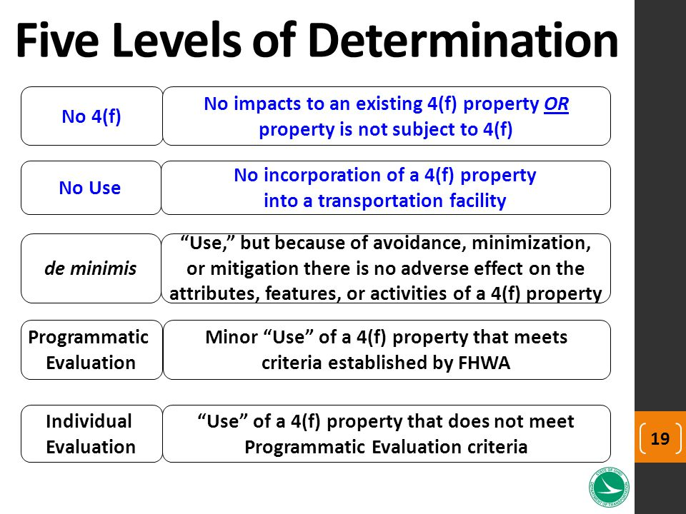 "Five Levels of Determination No Use No incorporation of a 4(f) property into a transportation facility de minimis ""Use,"" but because of avoidance, min"