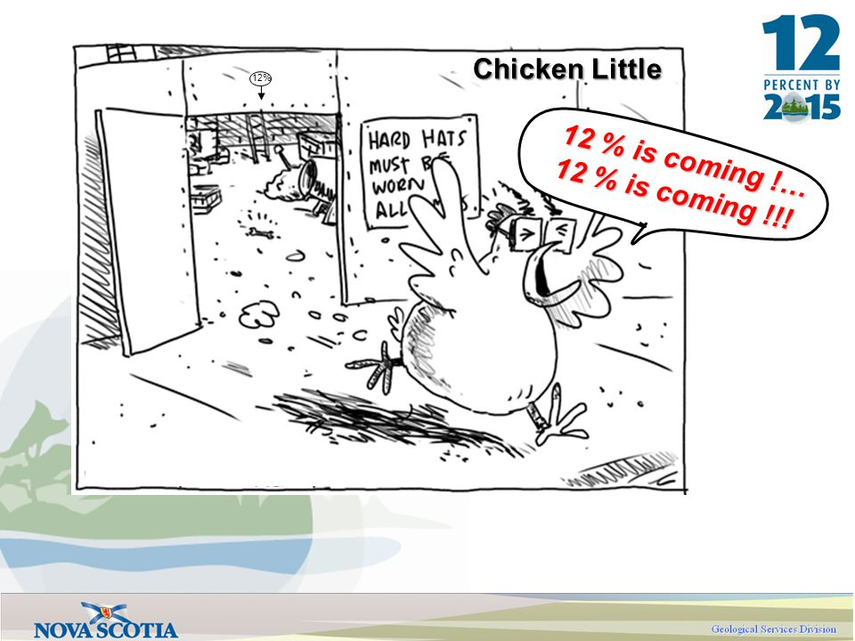 12 % is coming !… 12 % is coming !!! 12% Chicken Little