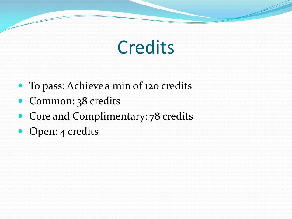 Thank you Edited by: Abbas Vattoli Assistant Professor Amal College of Advanced Studies Nilambur abbasvattoli@yahoo.com www.dcamal.wordpress.com