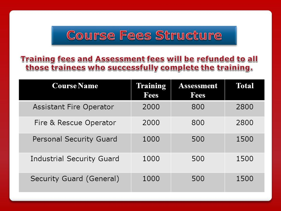Course NameTraining Fees Assessment Fees Total Assistant Fire Operator20008002800 Fire & Rescue Operator20008002800 Personal Security Guard10005001500 Industrial Security Guard10005001500 Security Guard (General)10005001500