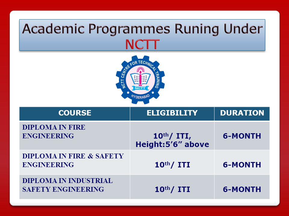 COURSEELIGIBILITYDURATION DIPLOMA IN FIRE ENGINEERING 10 th / ITI, Height:5'6 above 6-MONTH DIPLOMA IN FIRE & SAFETY ENGINEERING 10 th / ITI6-MONTH DIPLOMA IN INDUSTRIAL SAFETY ENGINEERING 10 th / ITI6-MONTH