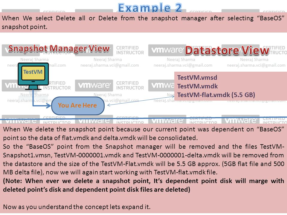 """TestVM.vmsd TestVM.vmdk TestVM-flat.vmdk (5.5 GB) When We delete the snapshot point because our current point was dependent on """"BaseOS"""" point so the d"""