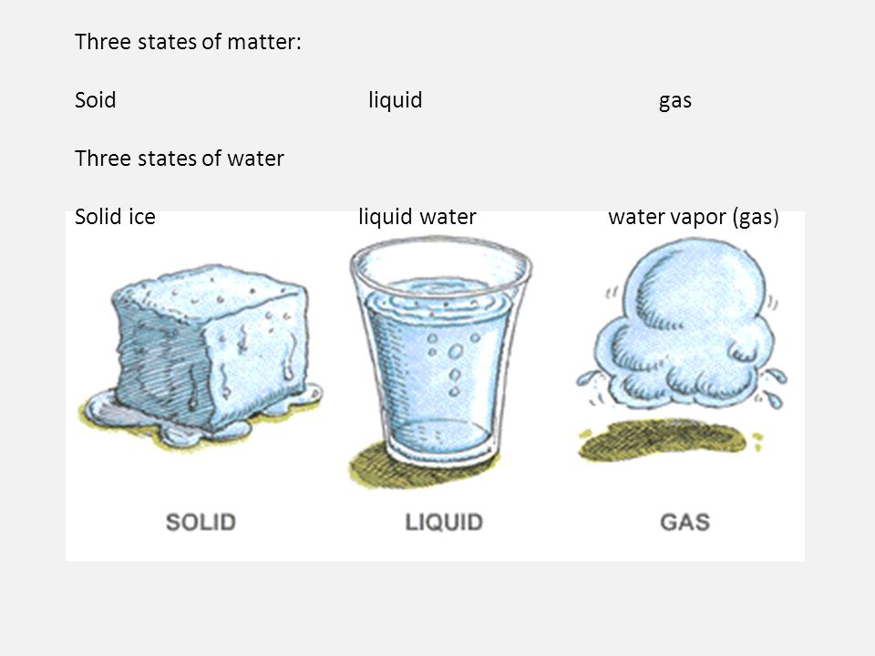 Three states of matter: Soid liquid gas Three states of water Solid ice liquid water water vapor (gas )