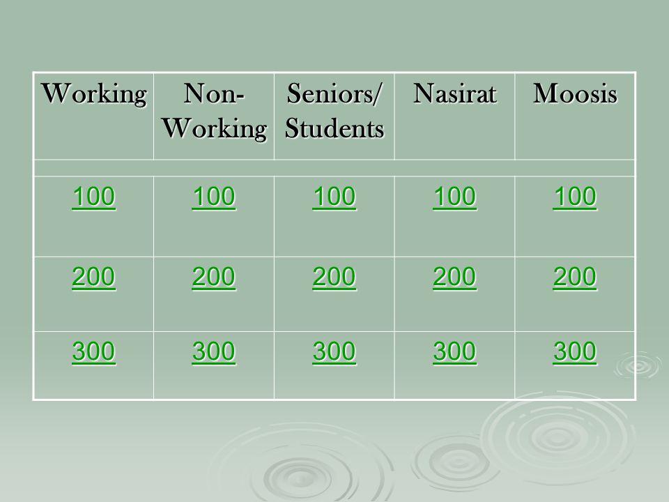 Working Non- Working Seniors/ Students NasiratMoosis 100 200 300