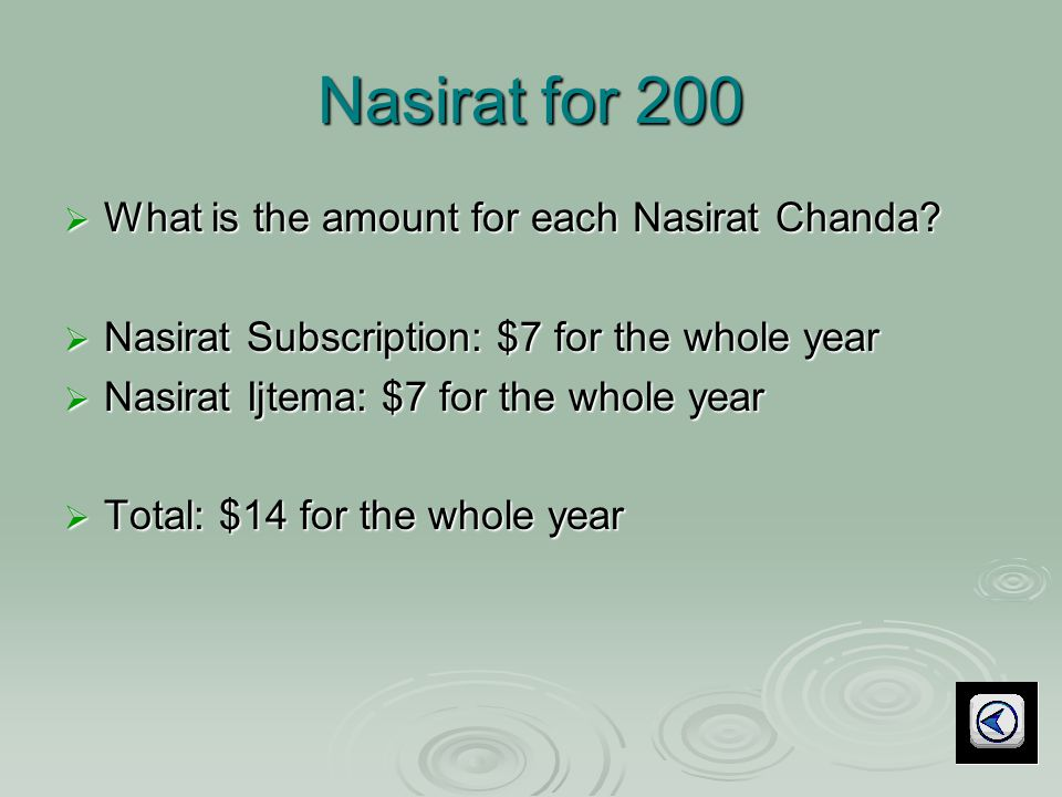 Nasirat for 200  What is the amount for each Nasirat Chanda.