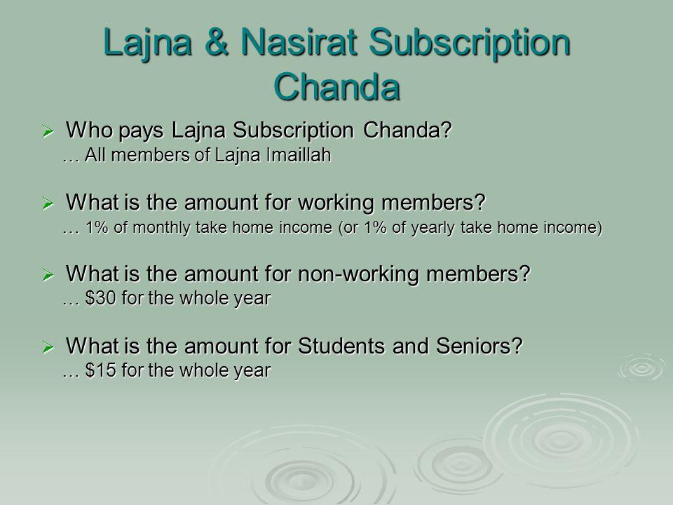 Lajna & Nasirat Subscription Chanda  Who pays Lajna Subscription Chanda.