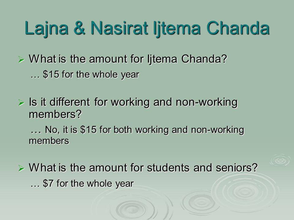 Lajna & Nasirat Ijtema Chanda  What is the amount for Ijtema Chanda.