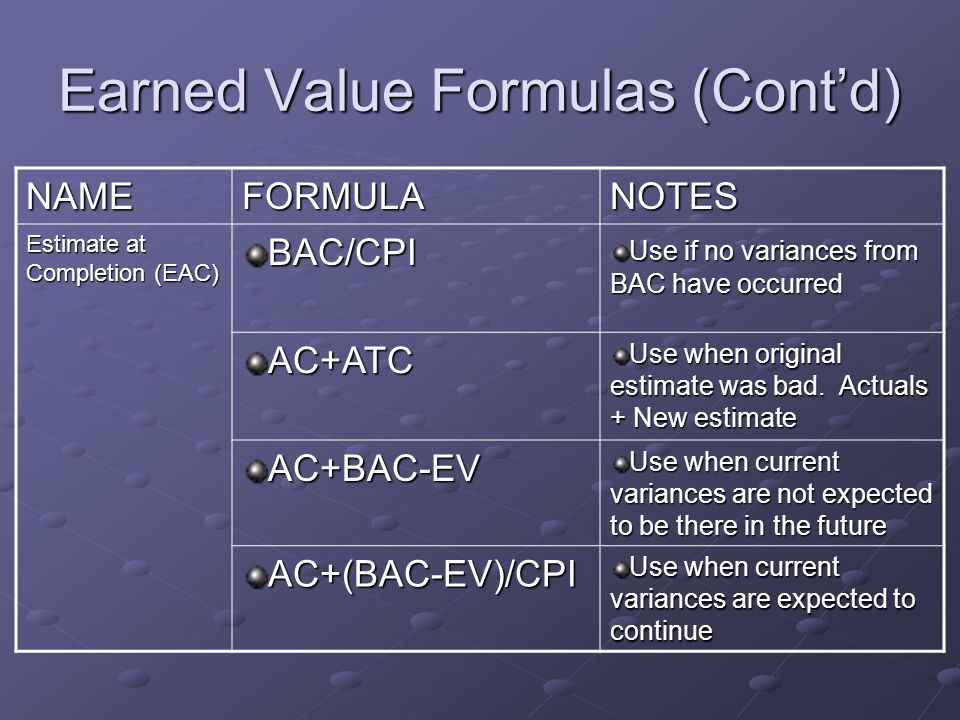 Earned Value Formulas (Cont'd) NAMEFORMULANOTES Estimate at Completion (EAC) BAC/CPI Use if no variances from BAC have occurred AC+ATC Use when origin