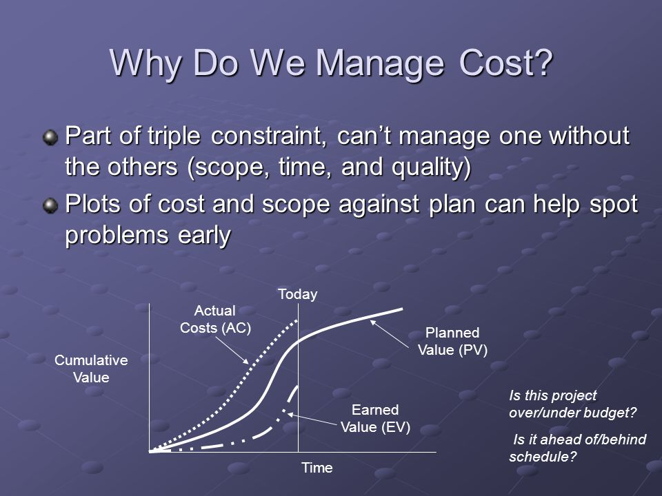 Why Do We Manage Cost? Part of triple constraint, can't manage one without the others (scope, time, and quality) Plots of cost and scope against plan