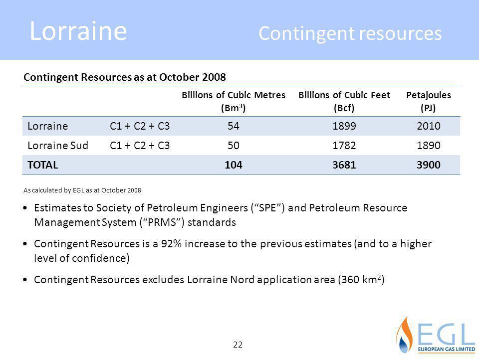 Lorraine Contingent resources Billions of Cubic Metres (Bm 3 ) Billions of Cubic Feet (Bcf) Petajoules (PJ) LorraineC1 + C2 + C35418992010 Lorraine Su