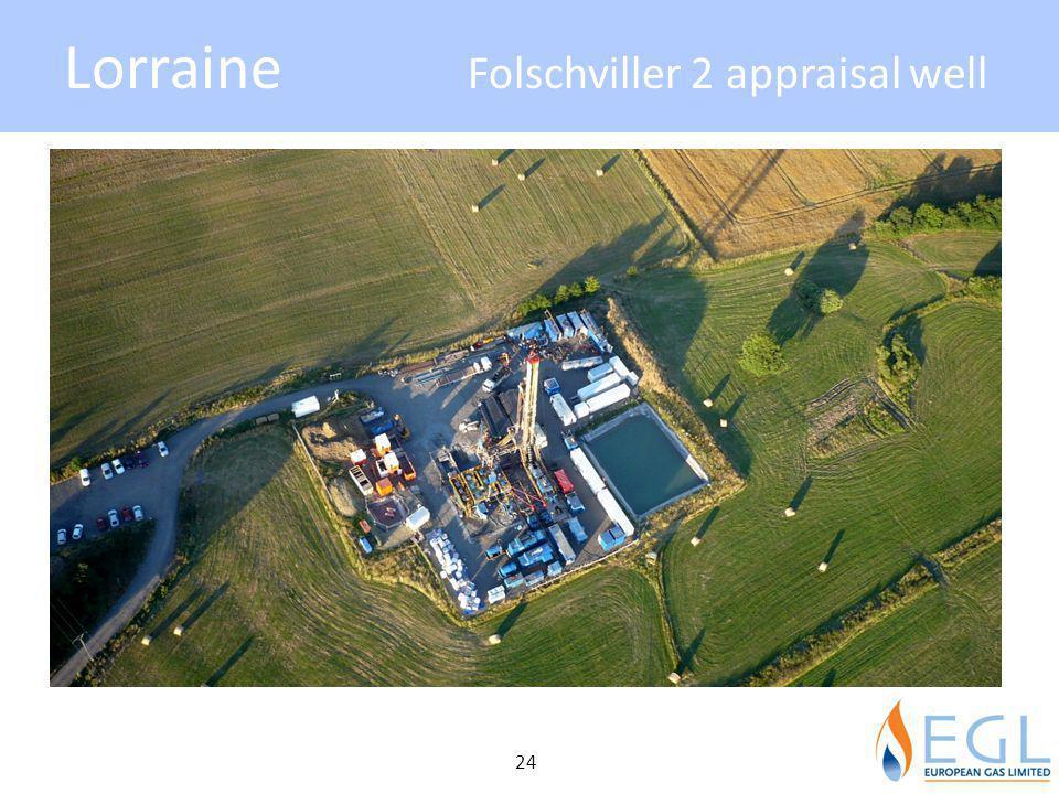 Lorraine Folschviller 2 appraisal well 24