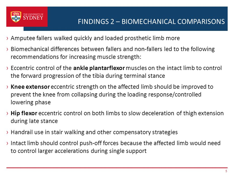 FINDINGS 2 – BIOMECHANICAL COMPARISONS › Amputee fallers walked quickly and loaded prosthetic limb more › Biomechanical differences between fallers and non-fallers led to the following recommendations for increasing muscle strength: › Eccentric control of the ankle plantarflexor muscles on the intact limb to control the forward progression of the tibia during terminal stance › Knee extensor eccentric strength on the affected limb should be improved to prevent the knee from collapsing during the loading response/controlled lowering phase › Hip flexor eccentric control on both limbs to slow deceleration of thigh extension during late stance › Handrail use in stair walking and other compensatory strategies › Intact limb should control push-off forces because the affected limb would need to control larger accelerations during single support 5