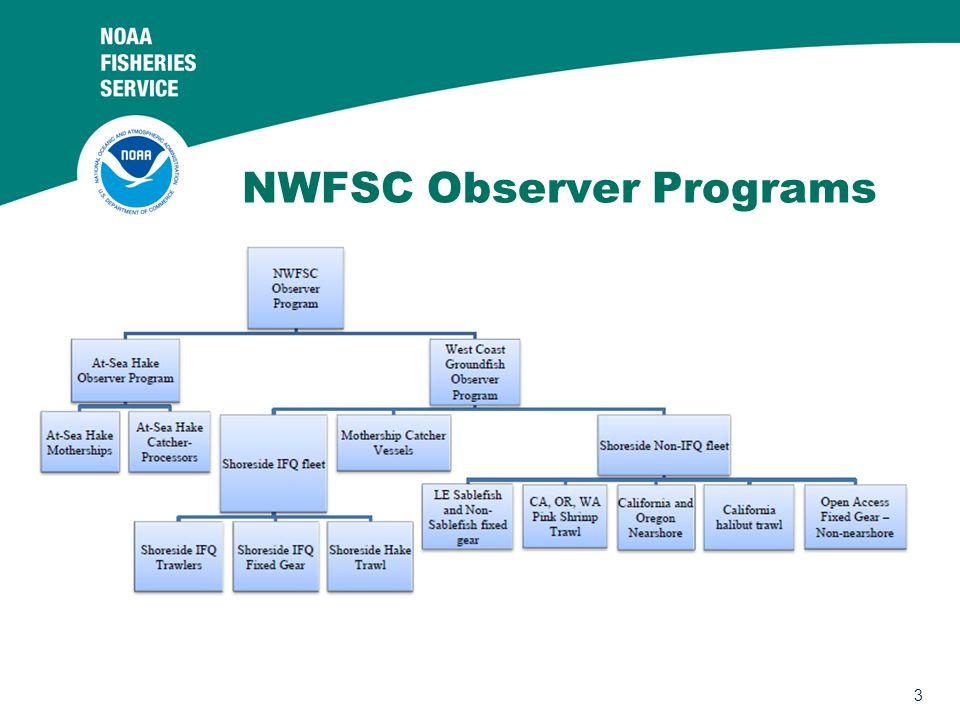 3 NWFSC Observer Programs