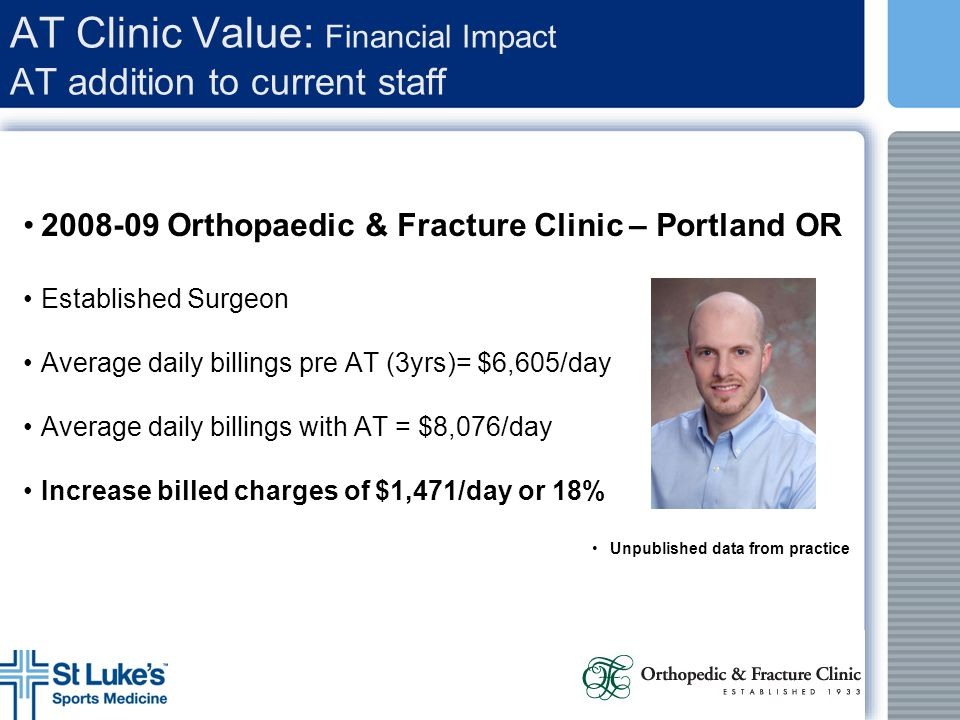 AT Clinic Value: Financial Impact AT addition to current staff 2008-09 Orthopaedic & Fracture Clinic – Portland OR Established Surgeon Average daily b