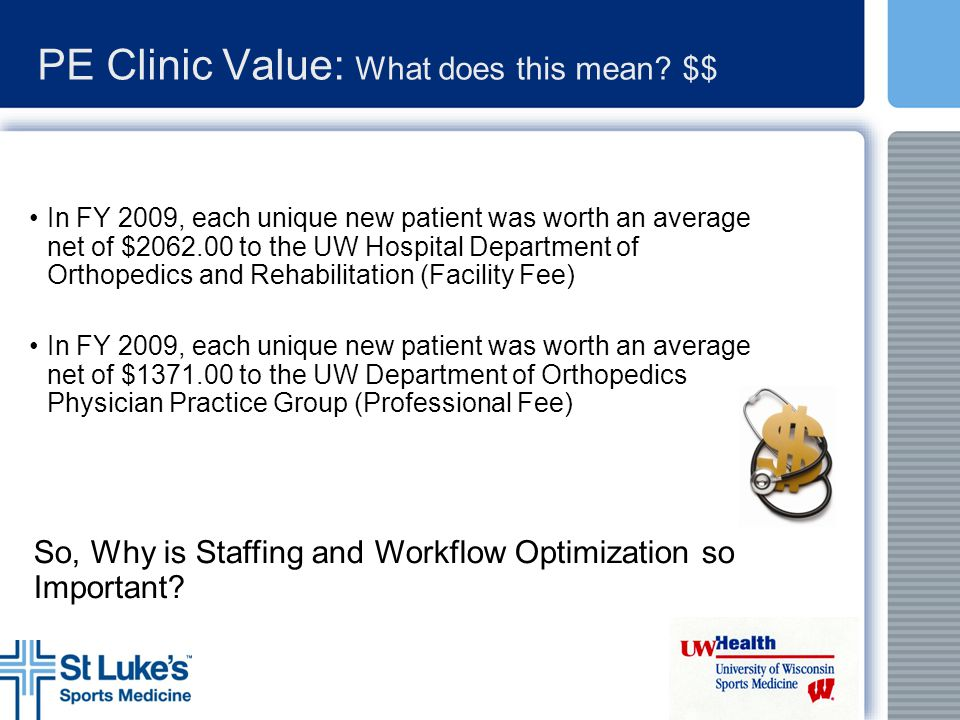 PE Clinic Value: What does this mean? $$ In FY 2009, each unique new patient was worth an average net of $2062.00 to the UW Hospital Department of Ort