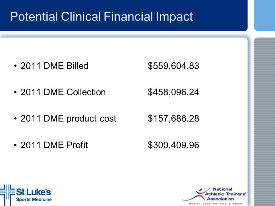 Potential Clinical Financial Impact 2011 DME Billed$559,604.83 2011 DME Collection$458,096.24 2011 DME product cost $157,686.28 2011 DME Profit$300,40