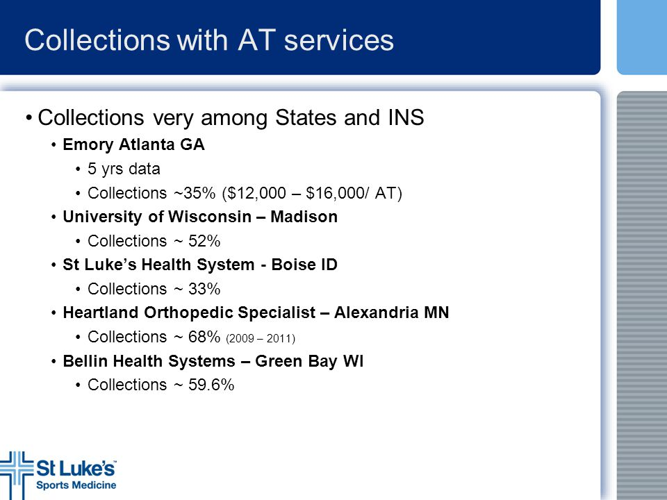 Collections with AT services Collections very among States and INS Emory Atlanta GA 5 yrs data Collections ~35% ($12,000 – $16,000/ AT) University of