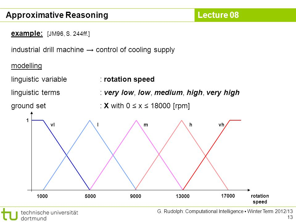 Lecture 08 G. Rudolph: Computational Intelligence ▪ Winter Term 2012/13 13 example: [JM96, S.