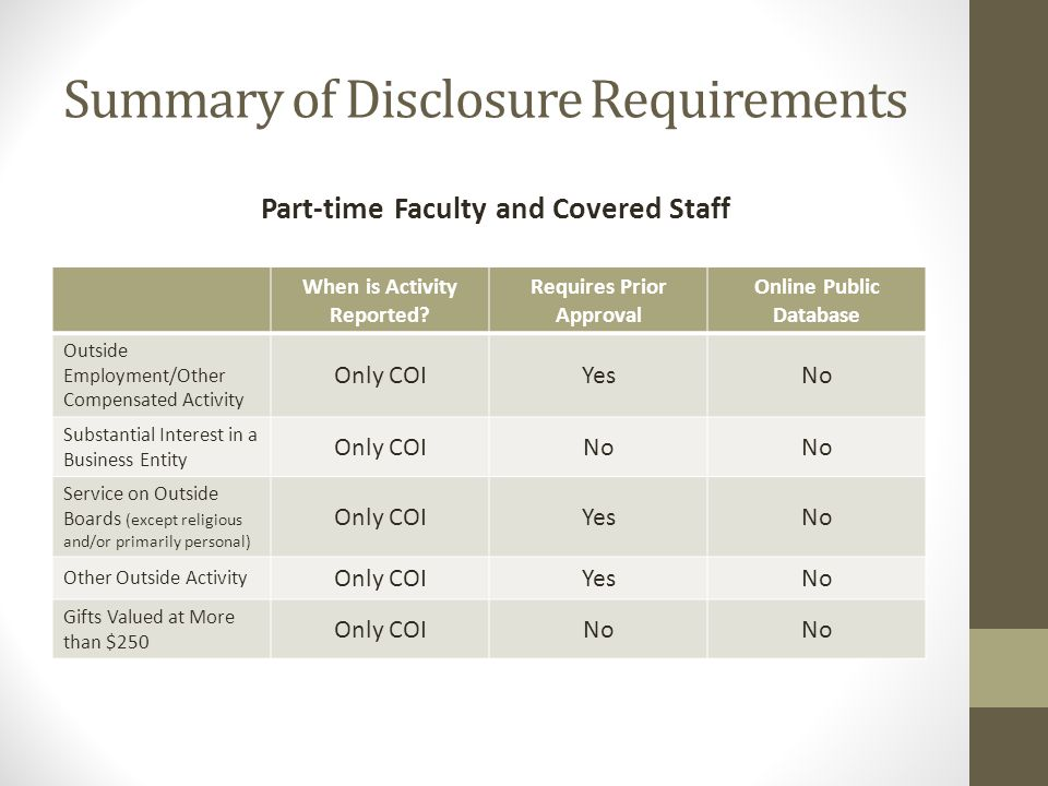 Summary of Disclosure Requirements When is Activity Reported.
