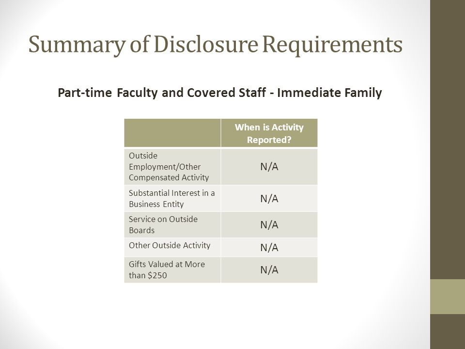 Summary of Disclosure Requirements Part-time Faculty and Covered Staff - Immediate Family When is Activity Reported.