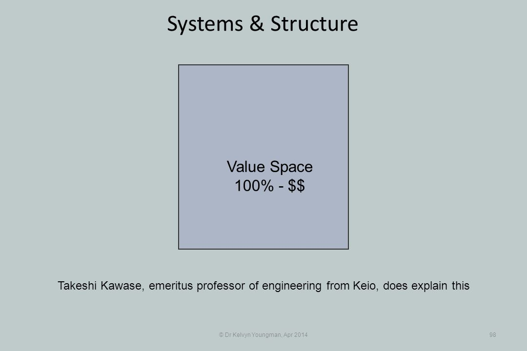 © Dr Kelvyn Youngman, Apr 201498 Systems & Structure Takeshi Kawase, emeritus professor of engineering from Keio, does explain this Value Space 100% - $$