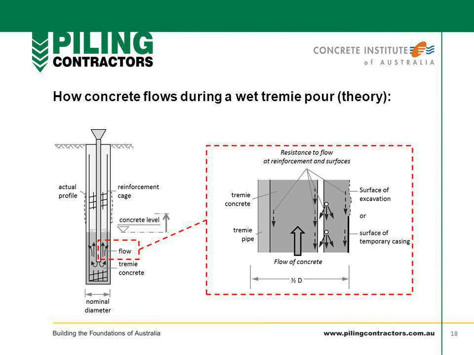 18 How concrete flows during a wet tremie pour (theory):