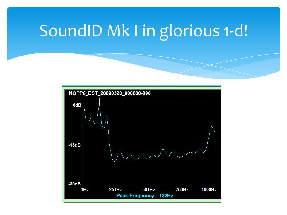 SoundID Mk I in glorious 1-d!
