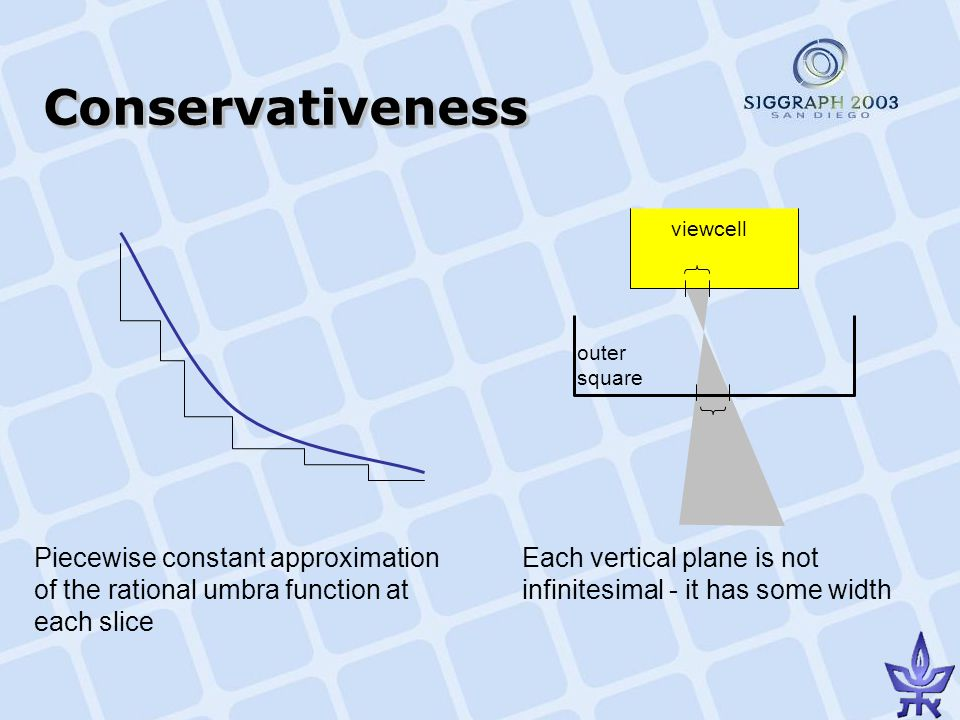 ConservativenessConservativeness viewcell outer square Piecewise constant approximation of the rational umbra function at each slice Each vertical plane is not infinitesimal - it has some width