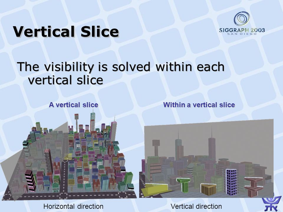 Vertical Slice The visibility is solved within each vertical slice Horizontal directionVertical direction A vertical slice Within a vertical slice