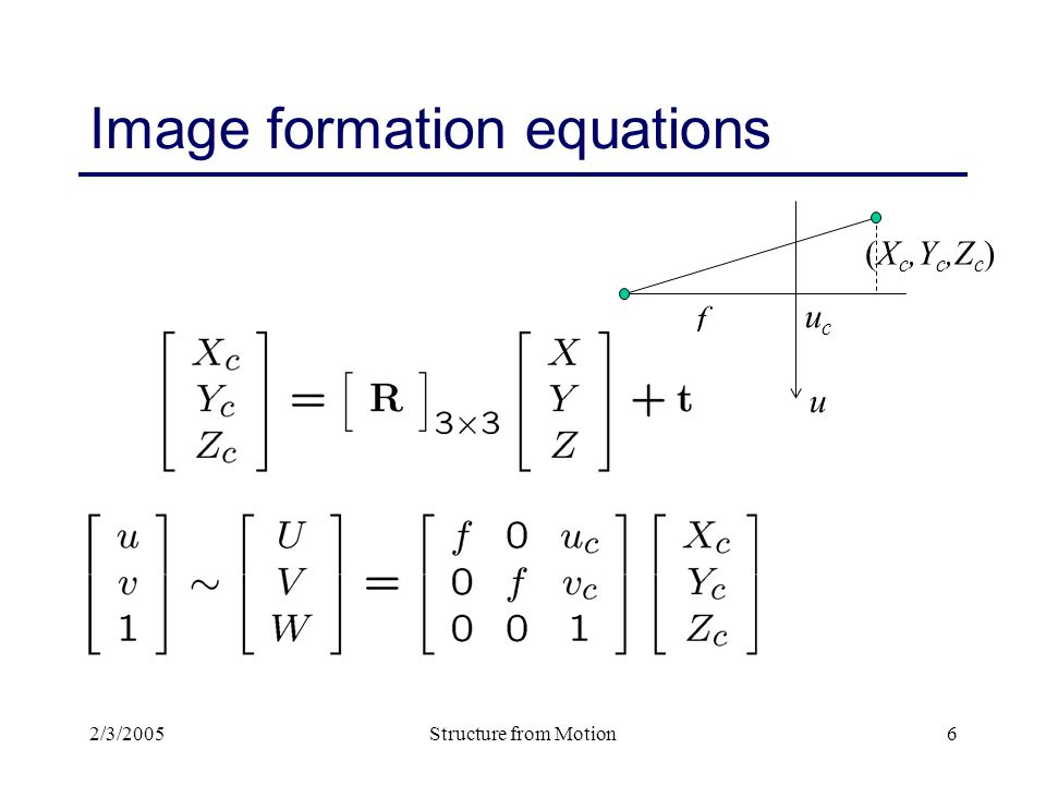 2/3/2005Structure from Motion6 Image formation equations u (X c,Y c,Z c ) ucuc f