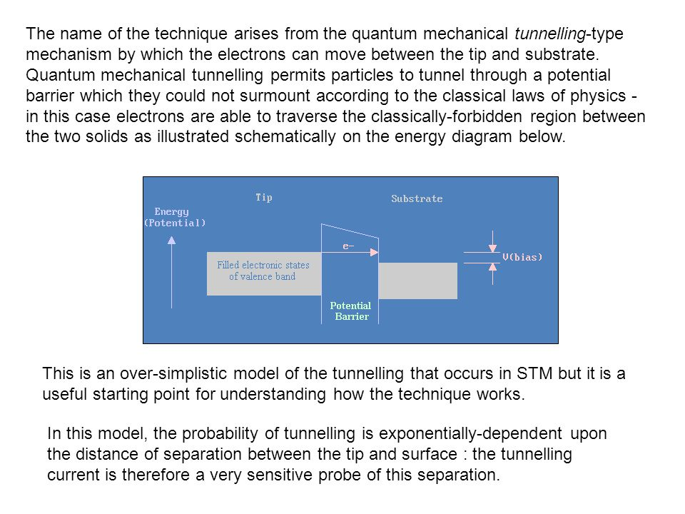 The name of the technique arises from the quantum mechanical tunnelling-type mechanism by which the electrons can move between the tip and substrate.