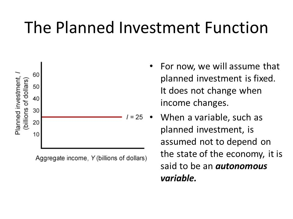The Planned Investment Function For now, we will assume that planned investment is fixed.