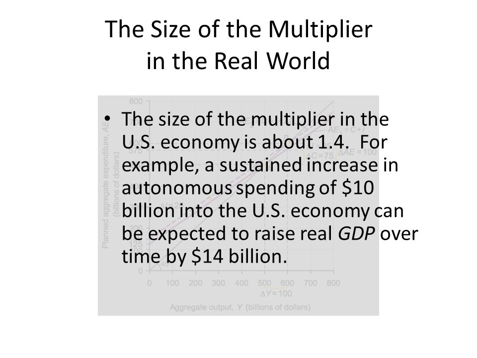 The Size of the Multiplier in the Real World The size of the multiplier in the U.S.