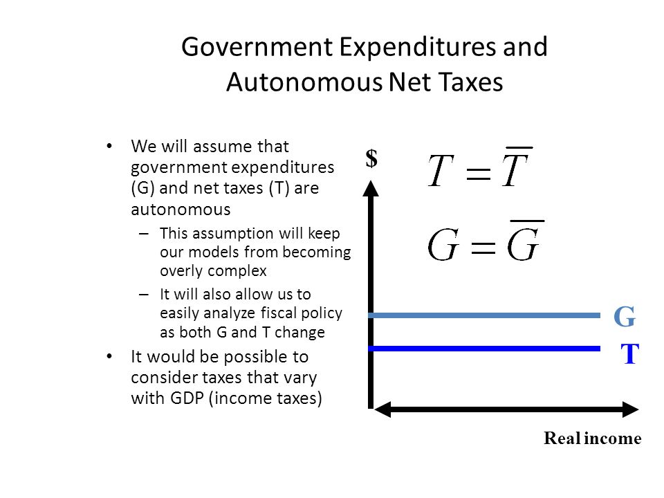 Government Expenditures and Autonomous Net Taxes We will assume that government expenditures (G) and net taxes (T) are autonomous – This assumption will keep our models from becoming overly complex – It will also allow us to easily analyze fiscal policy as both G and T change It would be possible to consider taxes that vary with GDP (income taxes) Real income $ G T