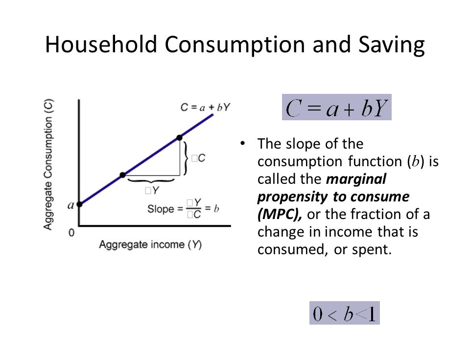 Household Consumption and Saving The slope of the consumption function ( b ) is called the marginal propensity to consume (MPC), or the fraction of a change in income that is consumed, or spent.