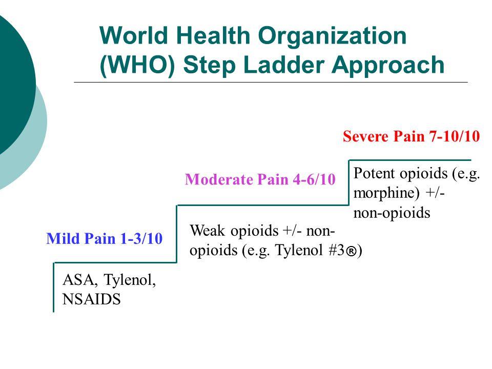 World Health Organization (WHO) Step Ladder Approach Mild Pain 1-3/10 Moderate Pain 4-6/10 Severe Pain 7-10/10 ASA, Tylenol, NSAIDS Weak opioids +/- n