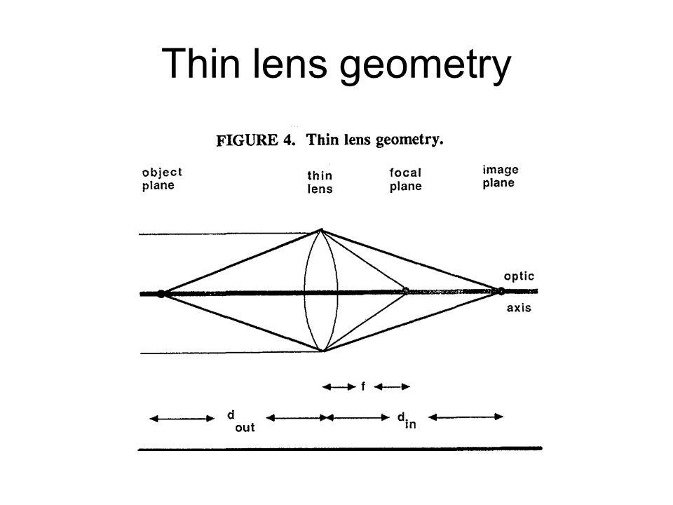 Thin lens geometry