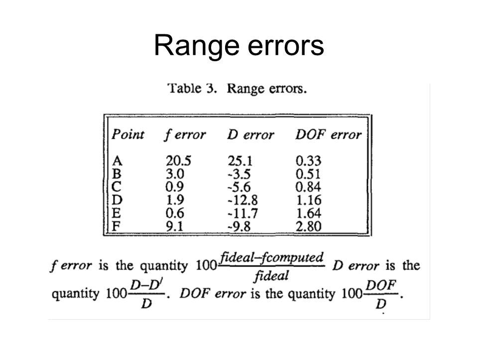 Range errors