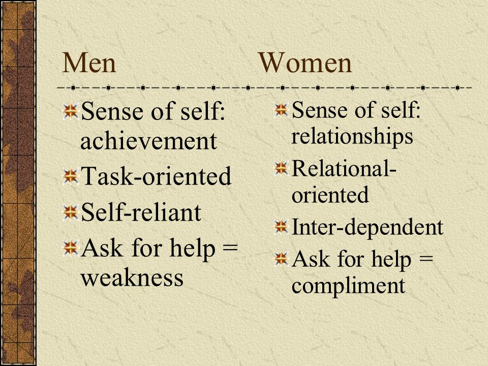 MenWomen Sense of self: achievement Task-oriented Self-reliant Ask for help = weakness Sense of self: relationships Relational- oriented Inter-dependent Ask for help = compliment