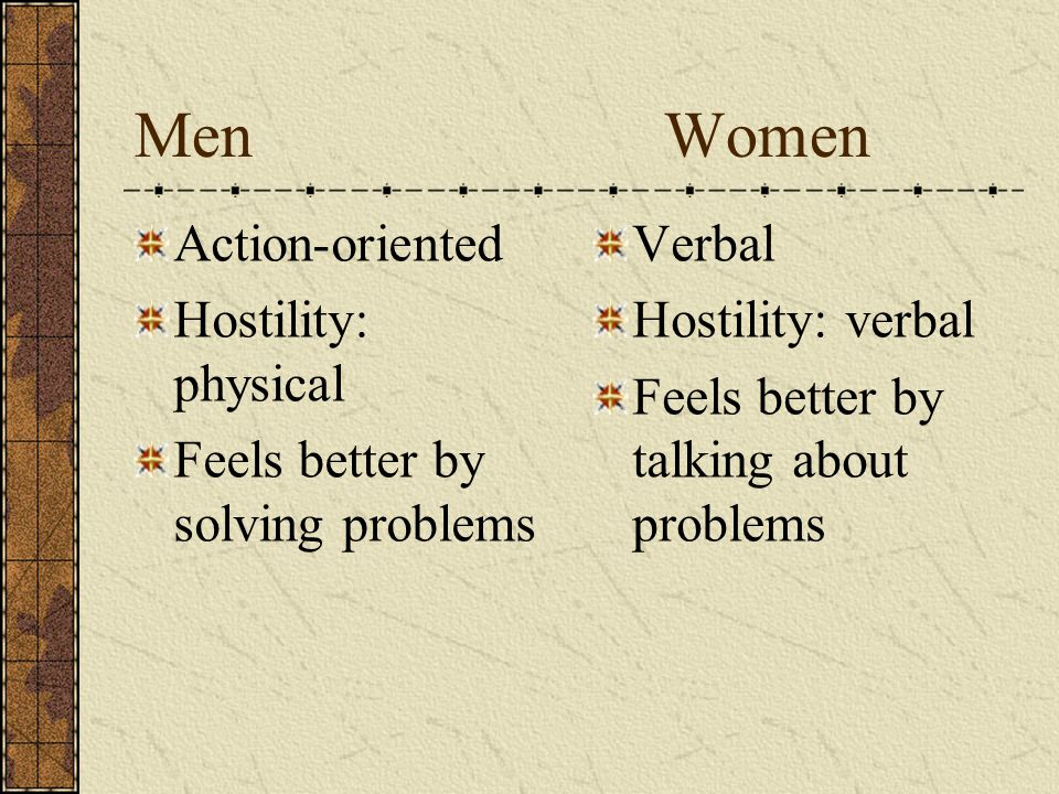 MenWomen Action-oriented Hostility: physical Feels better by solving problems Verbal Hostility: verbal Feels better by talking about problems