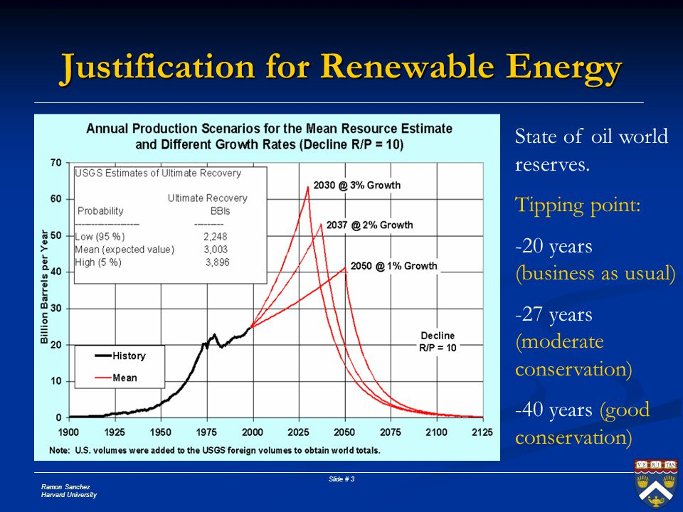 Ramon Sanchez Harvard University Slide # 3 Justification for Renewable Energy State of oil world reserves. Tipping point: -20 years (business as usual